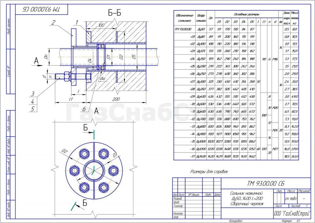 Чертеж сальника нажимного ТМ93 по серии 5.900-3