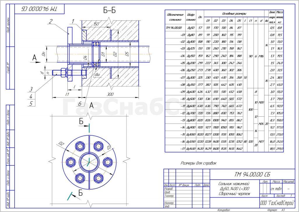 Чертеж нажимного сальника ТМ94 по серии 5.900-3