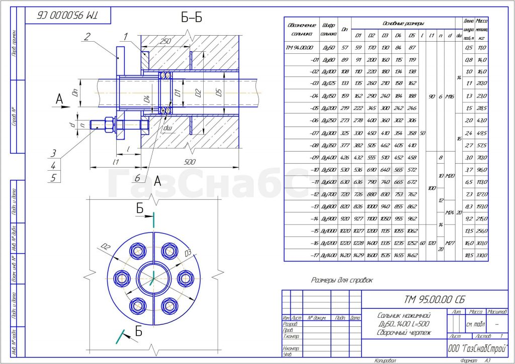 Сальник нажимной ТМ95 по серии 5.900-3